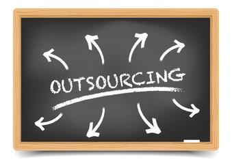 Blackboard outsourcing