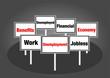 Unemployment signs
