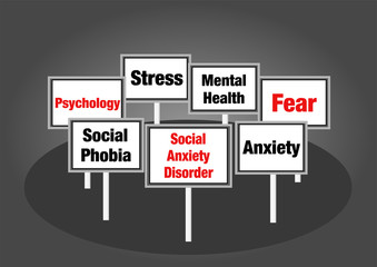 Social anxiety disorder signs