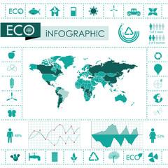 Eco infographic