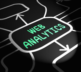 Web Analytics Arrows Means Collecting And Analyzing Internet Dat