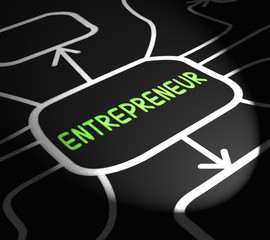 Entrepreneur Arrows Means Starting Business Or Venture