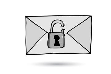 Mail - Confidential