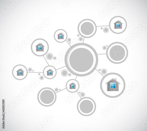 home diagram network illustration design
