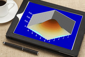 scientific graph on a tablet