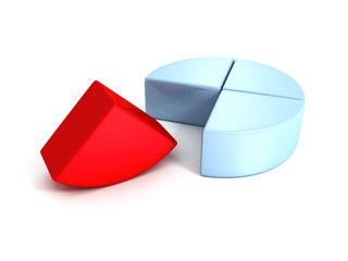 business pie chart diagram with one red part