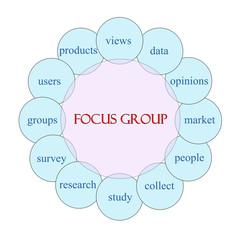 Focus Group Circular Word Concept