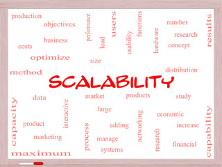 Scalability Word Cloud Concept on a Whiteboard