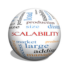 Scalability 3D sphere Word Cloud Concept