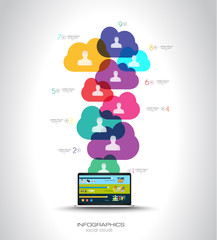 Modern Cloud Globals infographic concept background