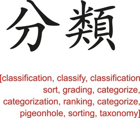 Chinese Sign for classification, classify,ranking