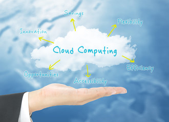 Cloud computing concept on hand