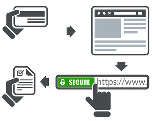 Secure online payment icons - address bar and browser