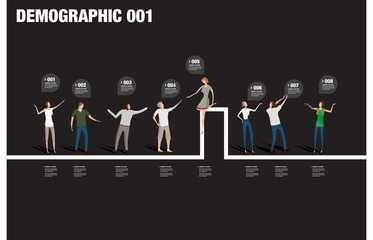 Infographic illustrating different demographics