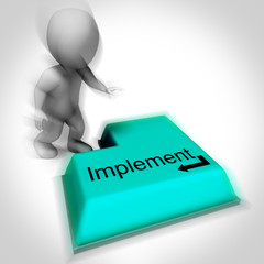Implement Keyboard Means Executing Or Applying Strategy