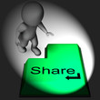 Share Keyboard Means Posting Or Recommending On Web