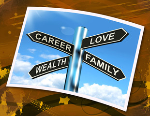 Career Love Wealth Family Sign Shows Life Balance