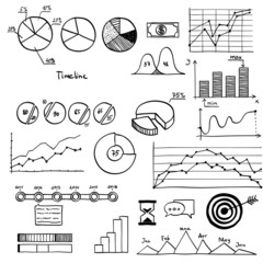 Business and finanse hand draw doodle elements graph chart