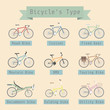 bicycle's type - 66056382