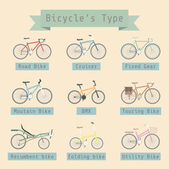 bicycle's type
