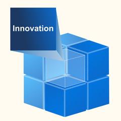 Konzept - Innovation