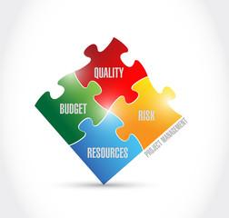 process management puzzle illustration
