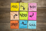 mind, body, spirit, soul and you poster
