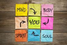 "Постер, картина, фотообои ""mind, body, spirit, soul and you"""