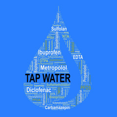 Word cloud with micropollutants in a waterdrop shape