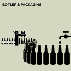 Brewery - botler & packaging