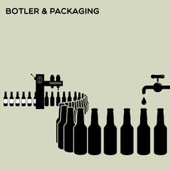 Brewery - botler & packaging