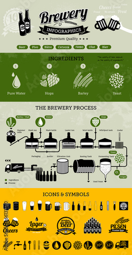 Brewery infographics with beer elements & icons - 66131340