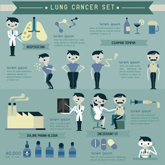 Lung cancer set and info graphics