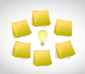 post memos and light bulb. illustration design