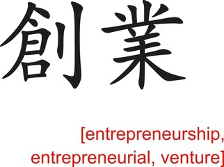 Chinese Sign for entrepreneurship, entrepreneurial, venture