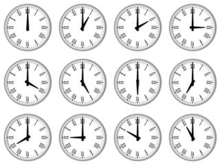 Orologi con numeri romani