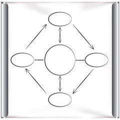 circle loop flow chart, diagram in projector screen