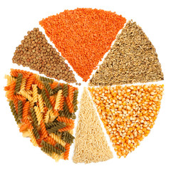 Slices of legumes