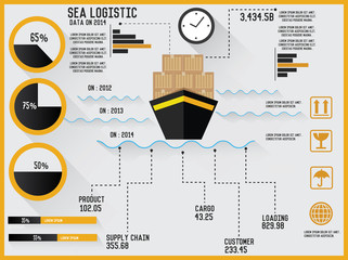 Sea Logistics Infographics design,vector