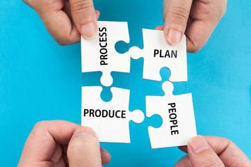 Process, Plan, People, Produce