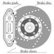 Brake disc with caliper