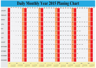 Planing Chart of All Daily Monthly Year 2015