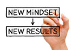 New Mindset New Results - 66256167