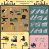 Elements metallurgy industry_2_1 poster