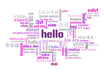 hello tagcloud english