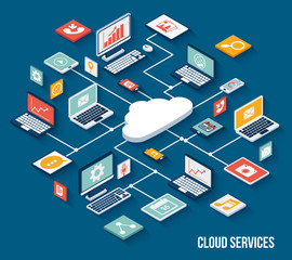 Mobile cloud services isometric