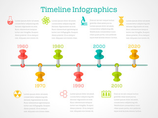 Timeline infigraphic chemistry
