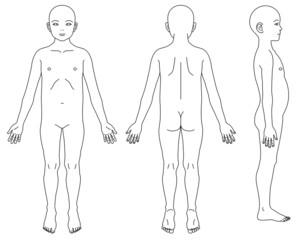 子供の体の略図