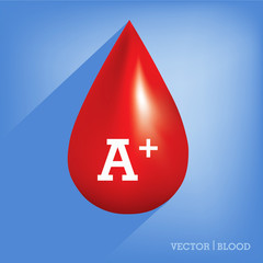 Red blood drop icon ,Blood type,blood group,