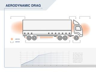 Aerodynamic drag